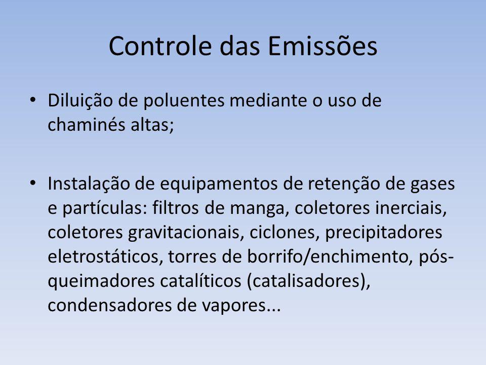 Controle das Emissões Diluição de poluentes mediante o uso de chaminés altas; Instalação de equipamentos de retenção de gases e partículas: filtros de