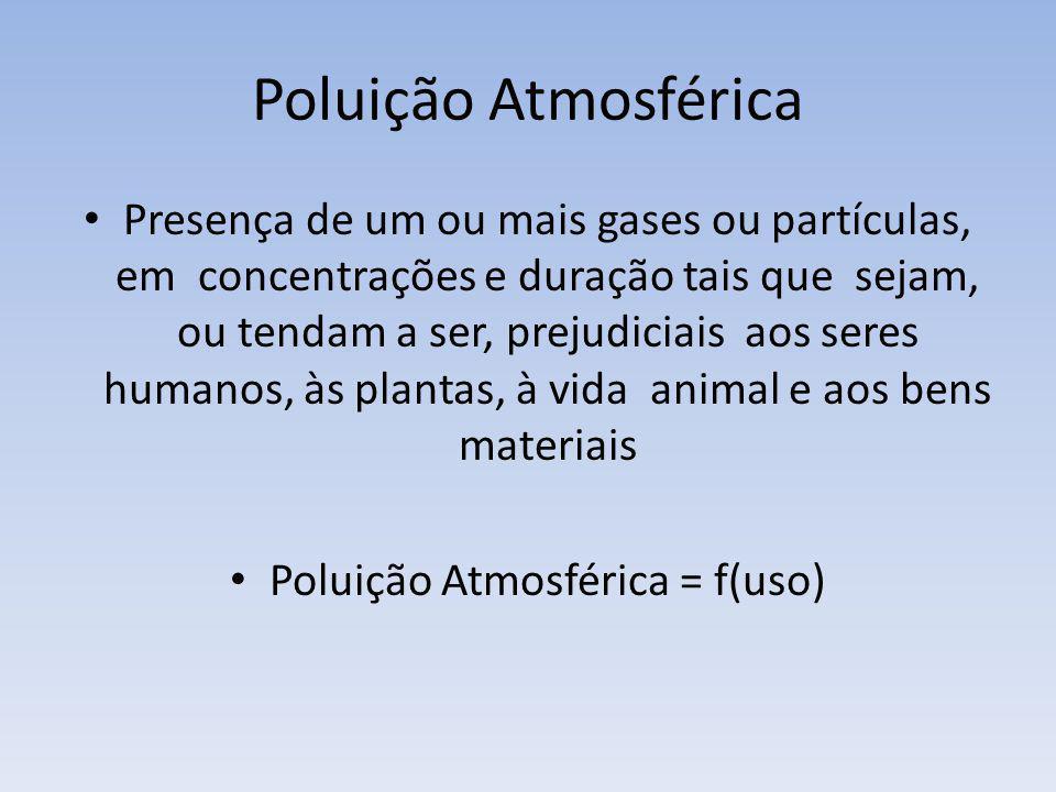 Poluição Atmosférica Presença de um ou mais gases ou partículas, em concentrações e duração tais que sejam, ou tendam a ser, prejudiciais aos seres hu