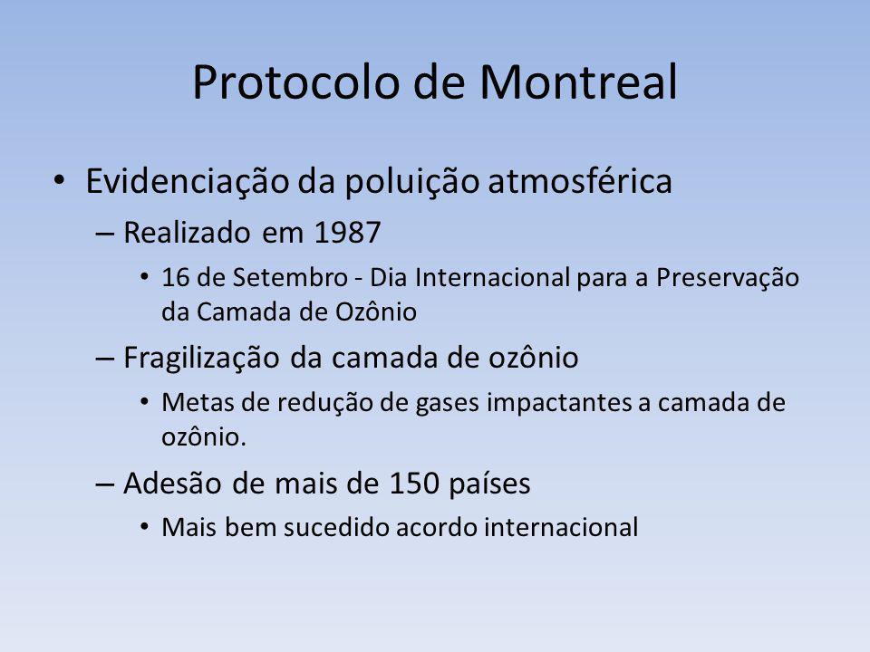 Protocolo de Montreal Evidenciação da poluição atmosférica – Realizado em 1987 16 de Setembro - Dia Internacional para a Preservação da Camada de Ozôn