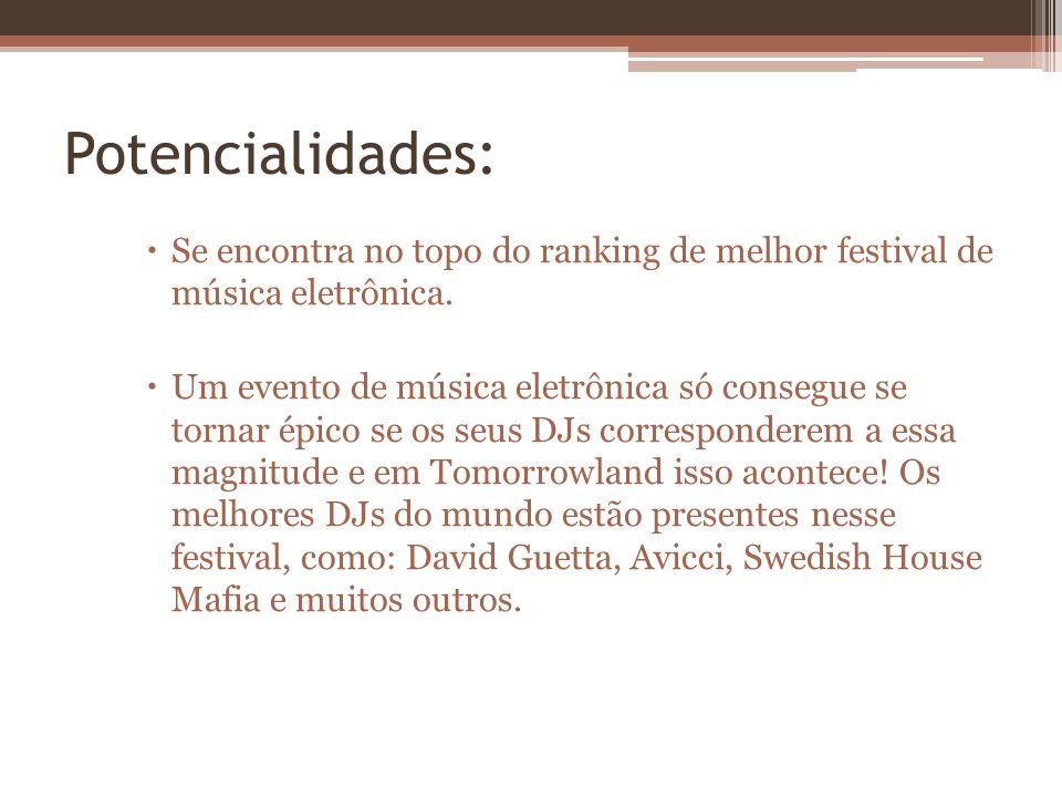 Potencialidades: Se encontra no topo do ranking de melhor festival de música eletrônica. Um evento de música eletrônica só consegue se tornar épico se
