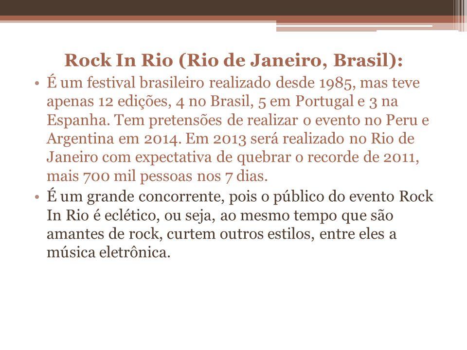 Rock In Rio (Rio de Janeiro, Brasil): É um festival brasileiro realizado desde 1985, mas teve apenas 12 edições, 4 no Brasil, 5 em Portugal e 3 na Esp