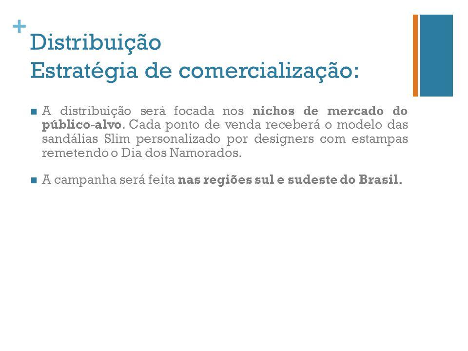 + Distribuição Estratégia de comercialização: A distribuição será focada nos nichos de mercado do público-alvo. Cada ponto de venda receberá o modelo