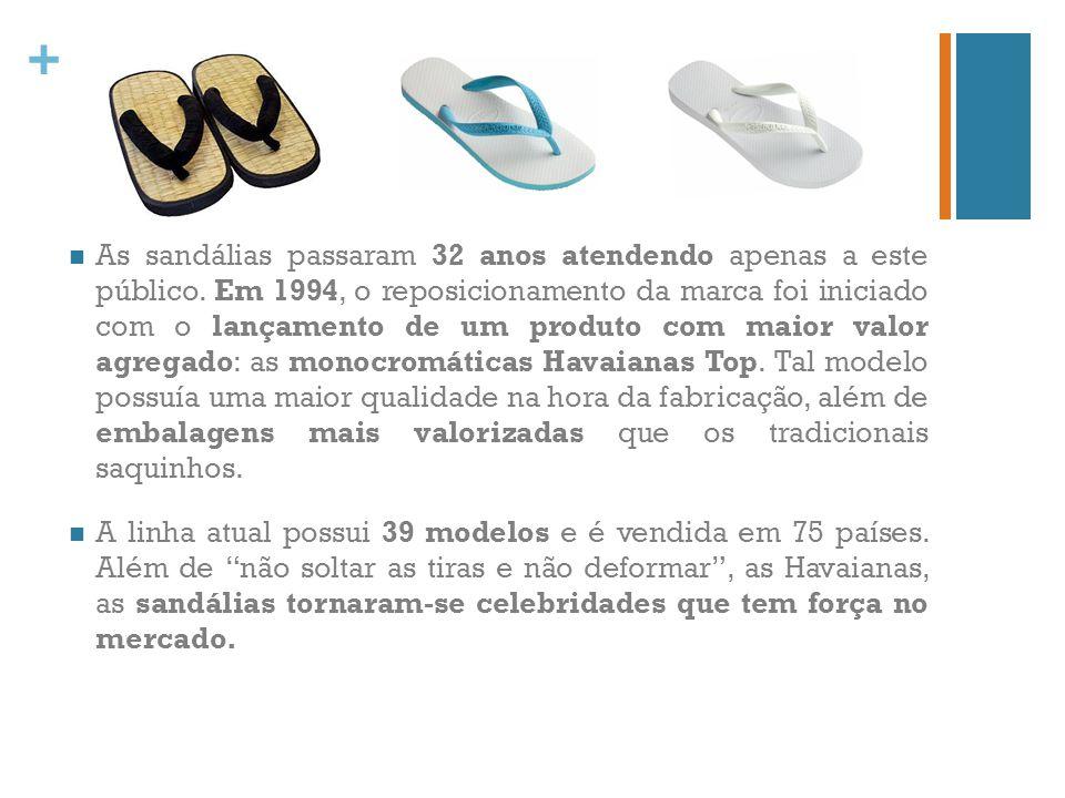 + As sandálias passaram 32 anos atendendo apenas a este público. Em 1994, o reposicionamento da marca foi iniciado com o lançamento de um produto com