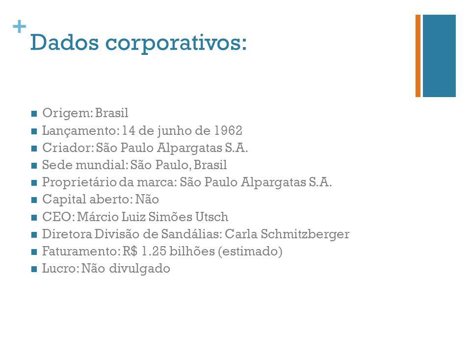 + Dados corporativos: Origem: Brasil Lançamento: 14 de junho de 1962 Criador: São Paulo Alpargatas S.A. Sede mundial: São Paulo, Brasil Proprietário d