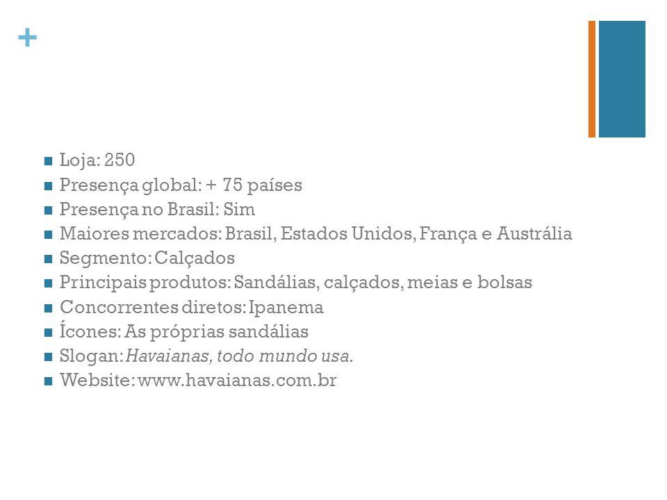 + Loja: 250 Presença global: + 75 países Presença no Brasil: Sim Maiores mercados: Brasil, Estados Unidos, França e Austrália Segmento: Calçados Princ