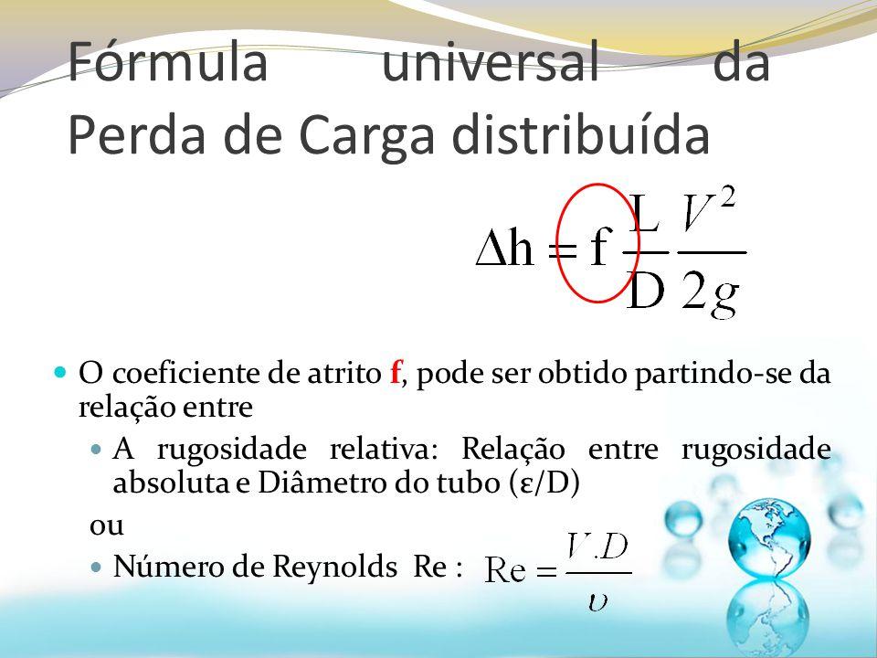 O coeficiente de atrito f, pode ser obtido partindo-se da relação entre A rugosidade relativa: Relação entre rugosidade absoluta e Diâmetro do tubo (ε/D) ou Número de Reynolds Re : Fórmula universal da Perda de Carga distribuída