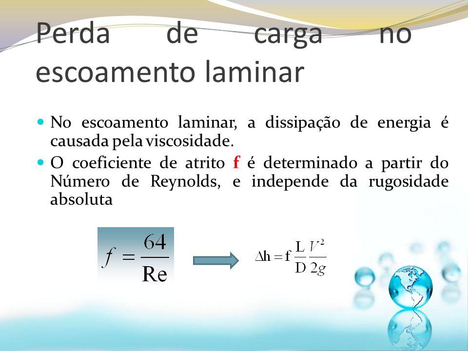 No escoamento laminar, a dissipação de energia é causada pela viscosidade.