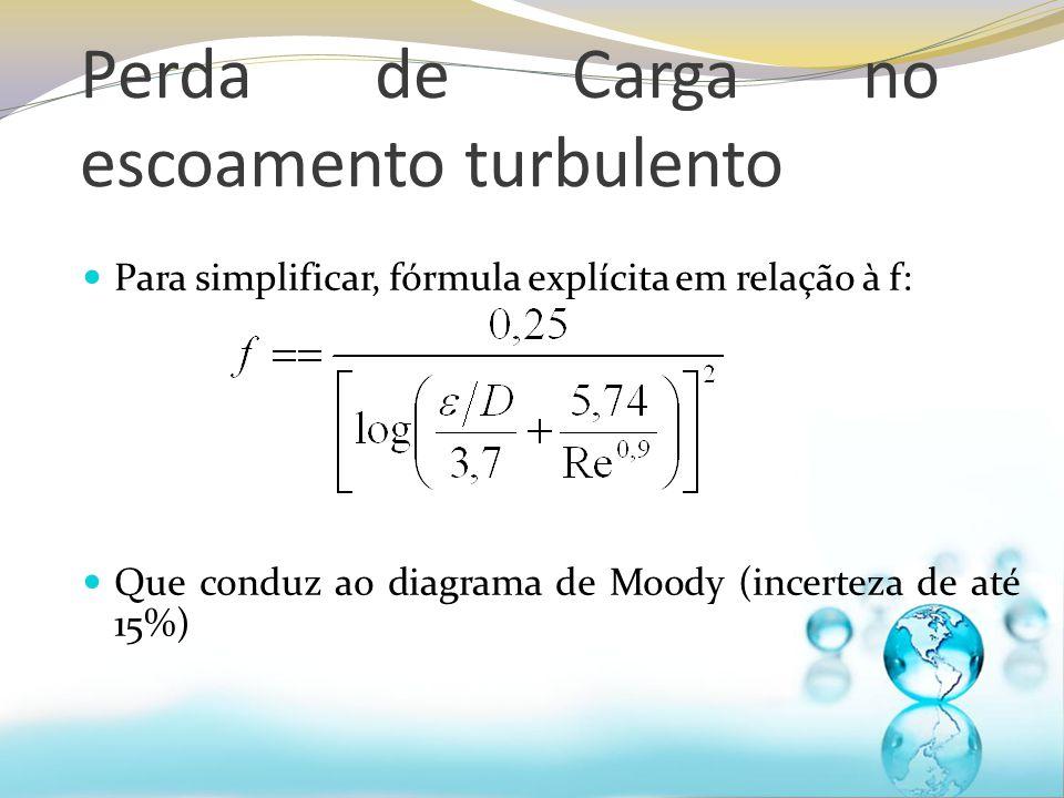 Para simplificar, fórmula explícita em relação à f: Que conduz ao diagrama de Moody (incerteza de até 15%) Perda de Carga no escoamento turbulento