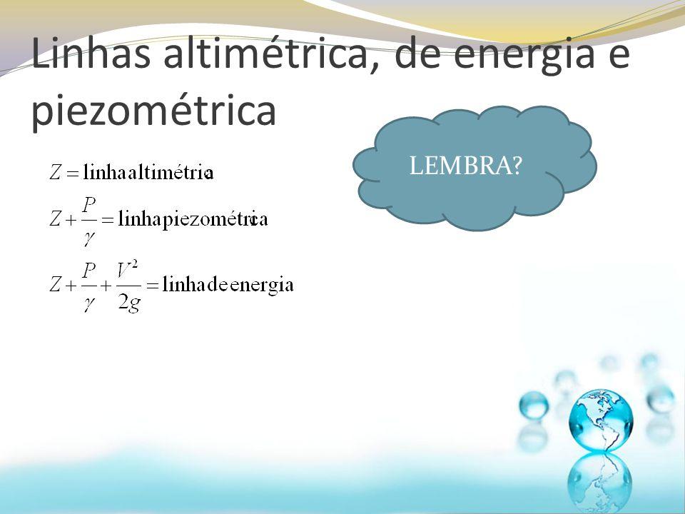 Linhas altimétrica, de energia e piezométrica LEMBRA?
