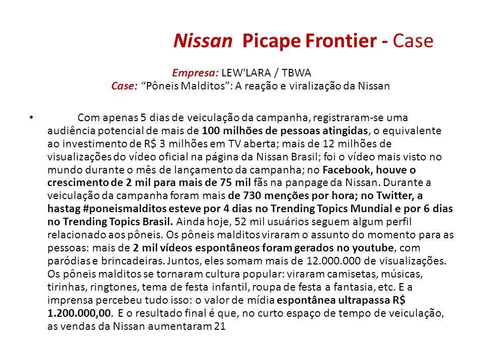 Nissan Picape Frontier - Case Empresa: LEW'LARA / TBWA Case: Pôneis Malditos: A reação e viralização da Nissan Com apenas 5 dias de veiculação da camp