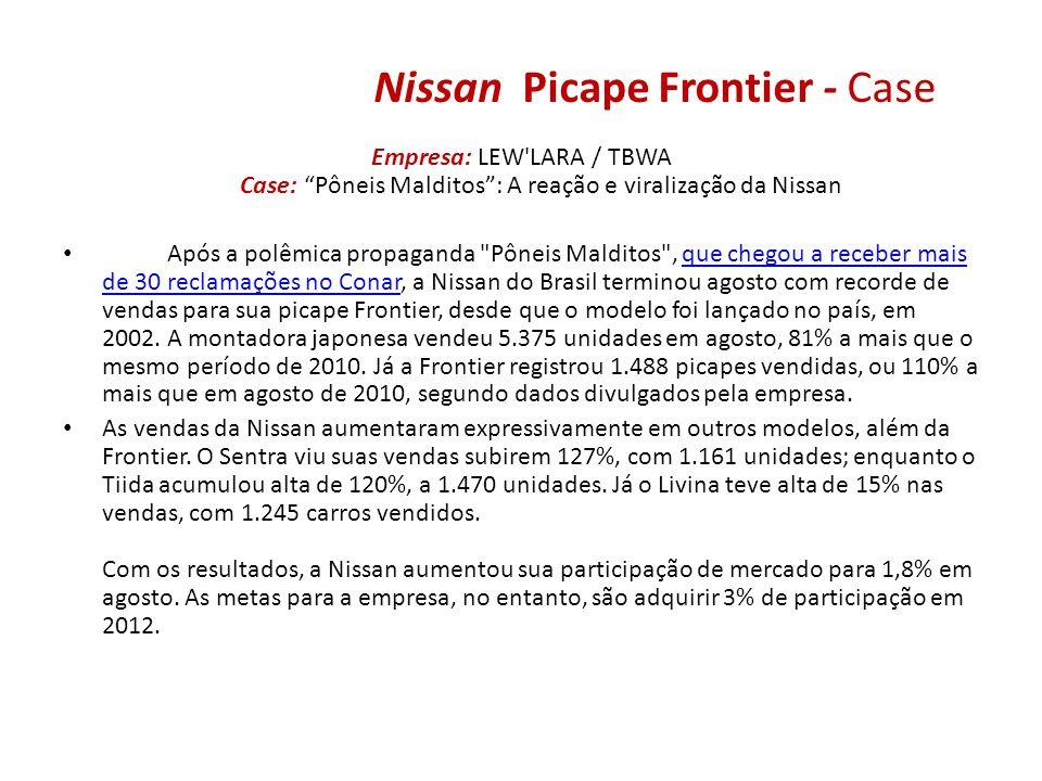 Nissan Picape Frontier - Case Empresa: LEW'LARA / TBWA Case: Pôneis Malditos: A reação e viralização da Nissan Após a polêmica propaganda