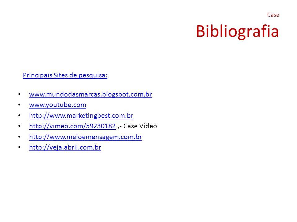 Bibliografia www.mundodasmarcas.blogspot.com.br www.youtube.com http://www.marketingbest.com.br http://vimeo.com/59230182,- Case Vídeo http://vimeo.co