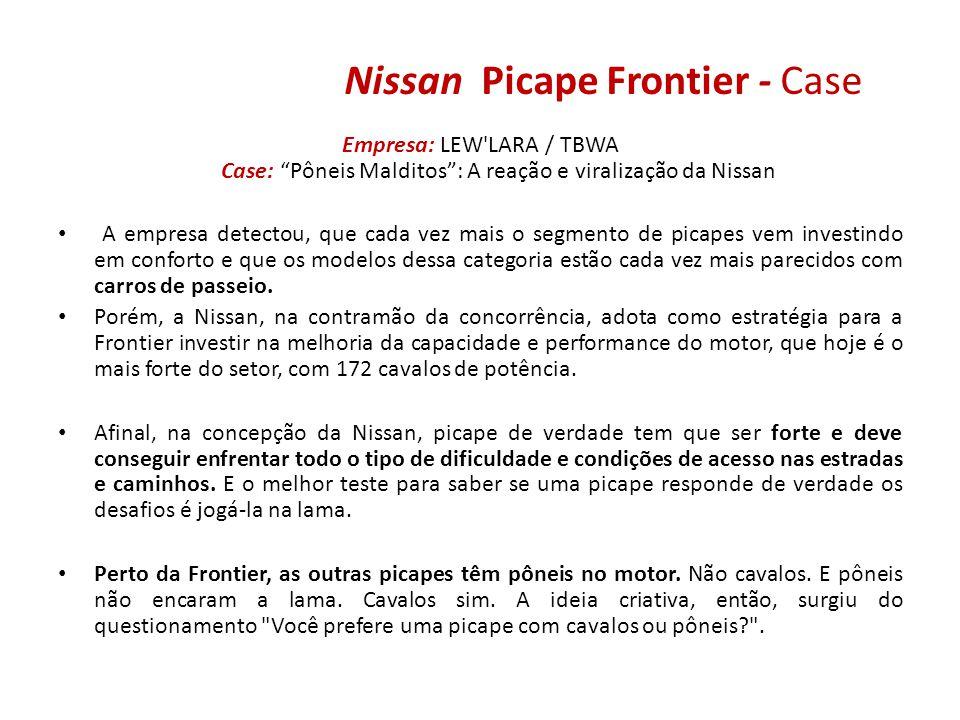 Nissan Picape Frontier - Case Empresa: LEW'LARA / TBWA Case: Pôneis Malditos: A reação e viralização da Nissan A empresa detectou, que cada vez mais o