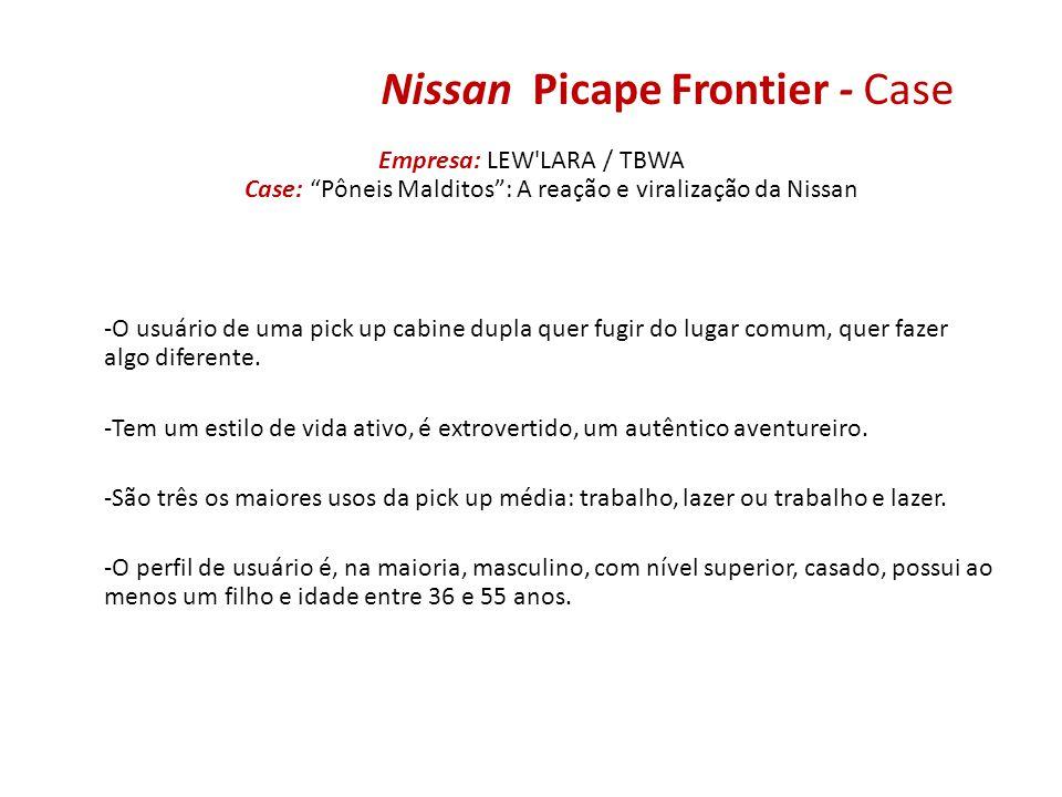 Nissan Picape Frontier - Case Empresa: LEW'LARA / TBWA Case: Pôneis Malditos: A reação e viralização da Nissan -O usuário de uma pick up cabine dupla