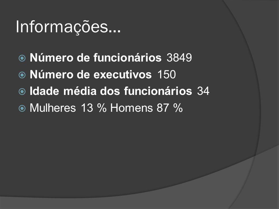 Informações... Número de funcionários 3849 Número de executivos 150 Idade média dos funcionários 34 Mulheres 13 % Homens 87 %