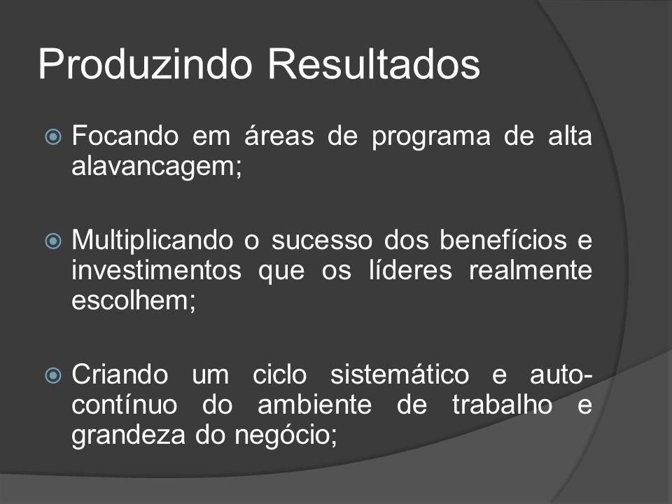 Produzindo Resultados Focando em áreas de programa de alta alavancagem; Multiplicando o sucesso dos benefícios e investimentos que os líderes realment