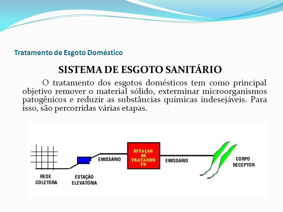 Tratamento de Esgoto Doméstico SISTEMA DE ESGOTO SANITÁRIO O tratamento dos esgotos domésticos tem como principal objetivo remover o material sólido,