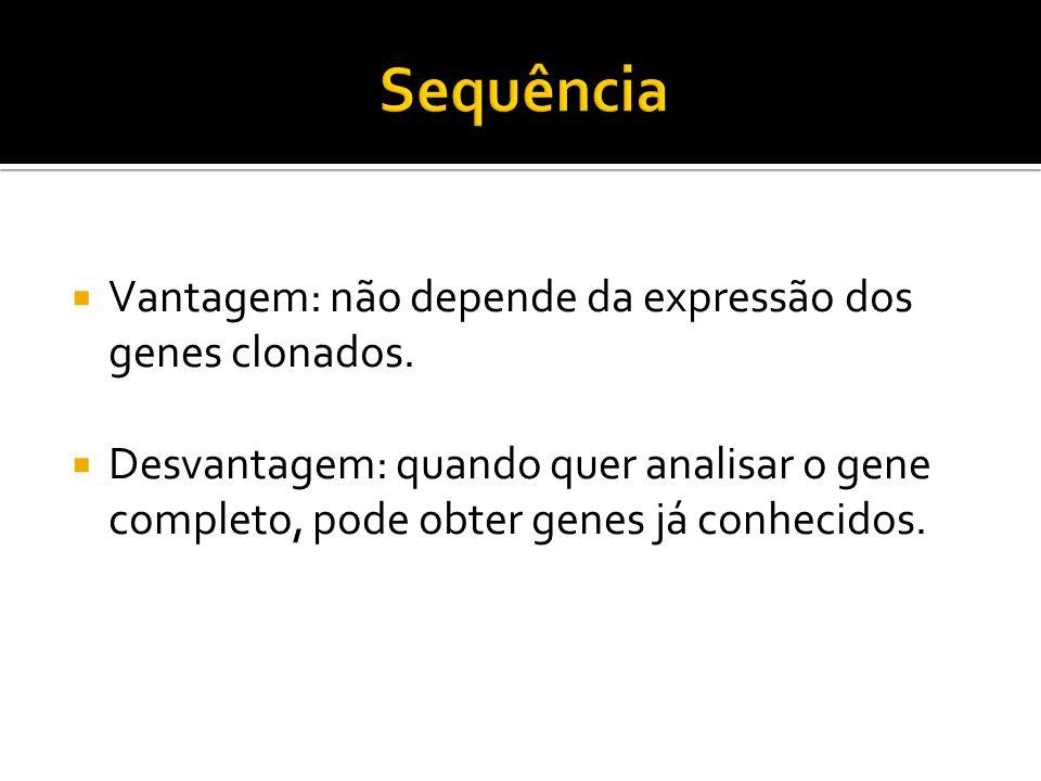Vantagem: não depende da expressão dos genes clonados. Desvantagem: quando quer analisar o gene completo, pode obter genes já conhecidos.