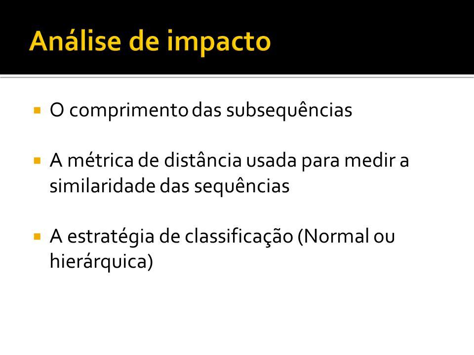 O comprimento das subsequências A métrica de distância usada para medir a similaridade das sequências A estratégia de classificação (Normal ou hierárq