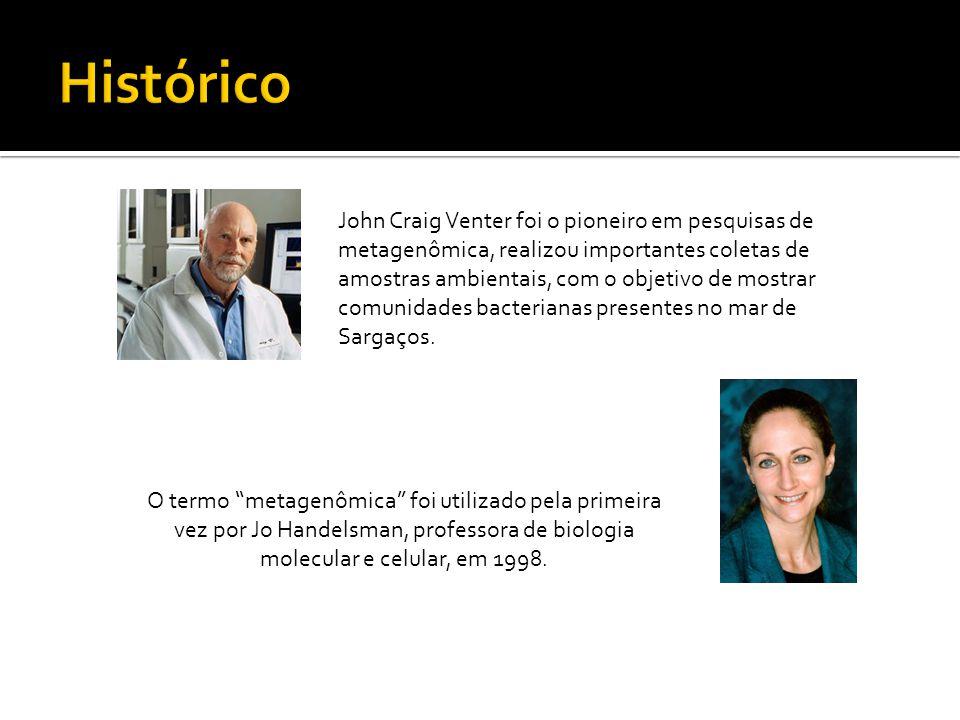O termo metagenômica foi utilizado pela primeira vez por Jo Handelsman, professora de biologia molecular e celular, em 1998. John Craig Venter foi o p