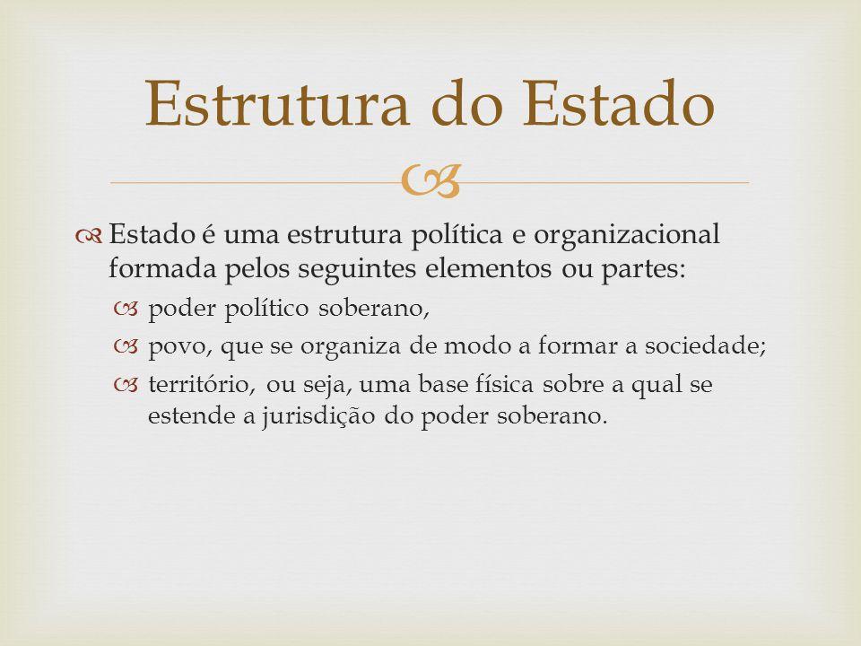 ESTADO E GOVERNO GOVERNO = GESTÃO DA COISA PÚBLICA ESTADO = PERMANENTE GOVERNO = TRANSITÓRIA através do qual se manifesta o poder soberano do Estado