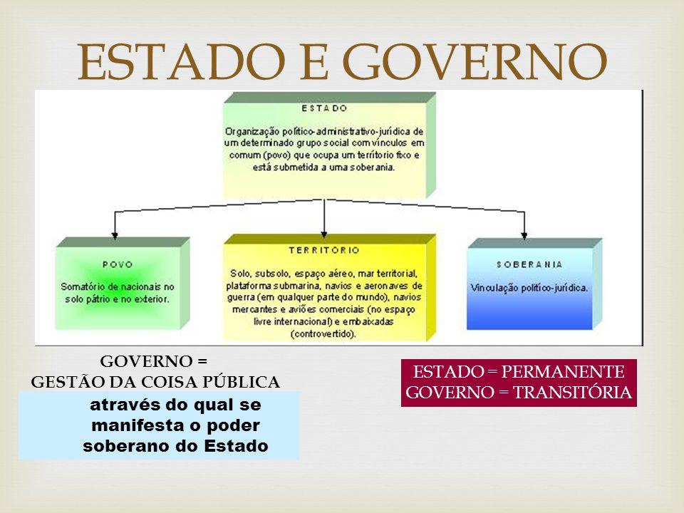 Estado de intervenção econômico Políticas sociais moderadas: CLT, saúde, educação e habitação.
