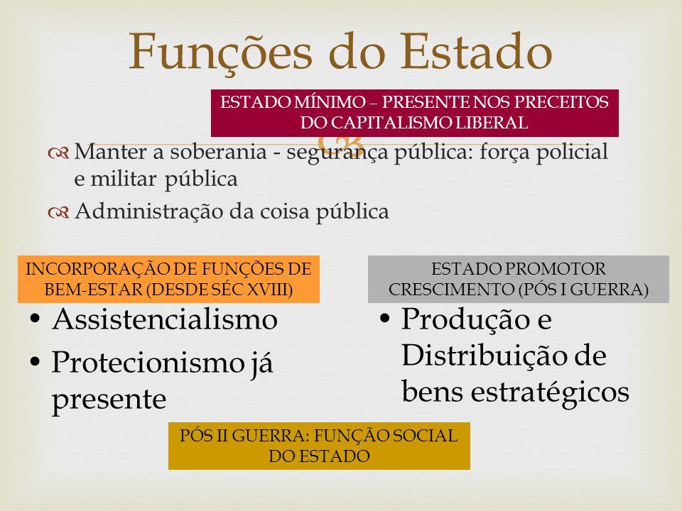 Políticas de proteção e de compensação das desigualdades sociais: renda mínima, alimentação, saúde, educação, habitação, etc.
