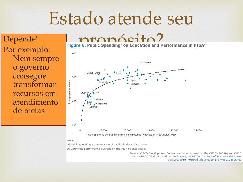 Crescimento Populacional = 1,4% ao ano Despesas (sem encargos) equivalente a 34% da Renda Per Capita