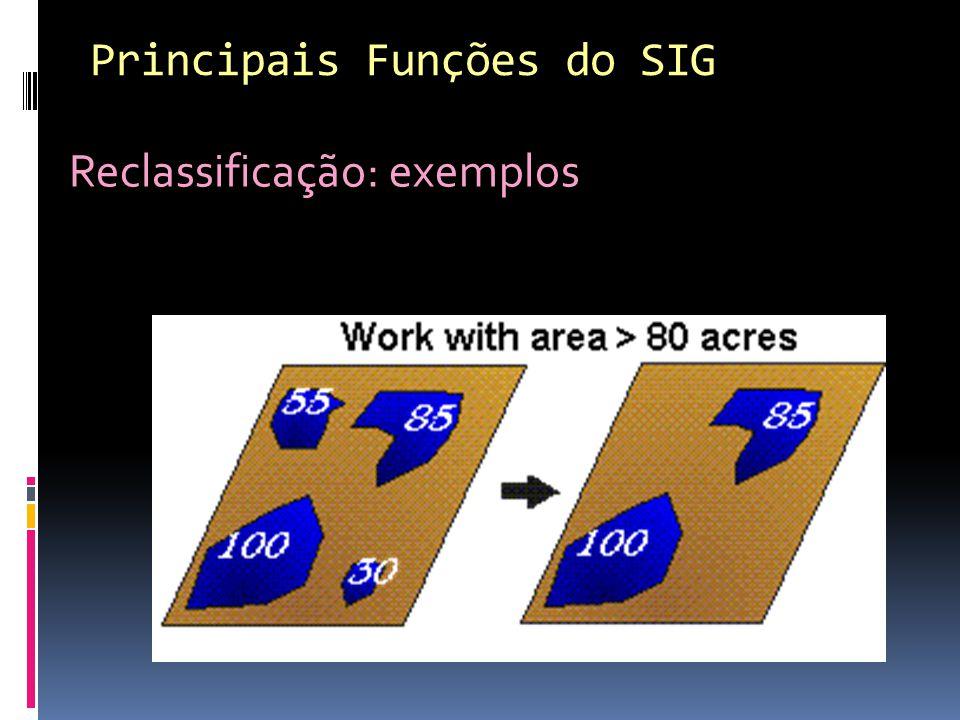 Reclassificação: exemplos Principais Funções do SIG