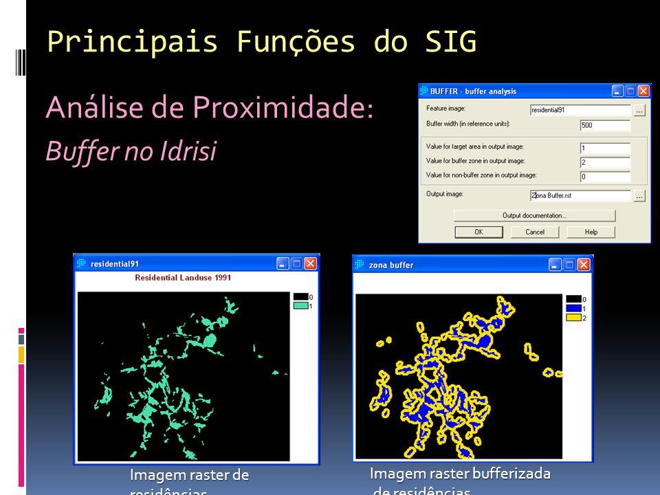 Imagem raster de residências Imagem raster bufferizada de residências de residências Análise de Proximidade: Buffer no Idrisi Principais Funções do SIG