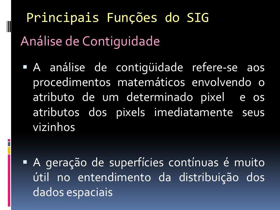 Análise de Contiguidade A análise de contigüidade refere-se aos procedimentos matemáticos envolvendo o atributo de um determinado pixel e os atributos dos pixels imediatamente seus vizinhos A geração de superfícies contínuas é muito útil no entendimento da distribuição dos dados espaciais Principais Funções do SIG