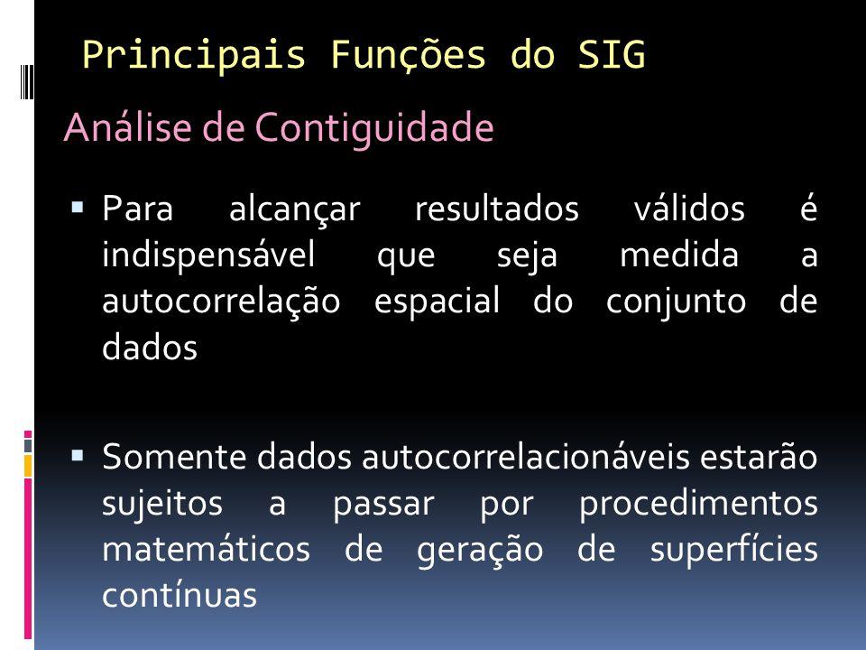 Análise de Contiguidade Para alcançar resultados válidos é indispensável que seja medida a autocorrelação espacial do conjunto de dados Somente dados autocorrelacionáveis estarão sujeitos a passar por procedimentos matemáticos de geração de superfícies contínuas Principais Funções do SIG