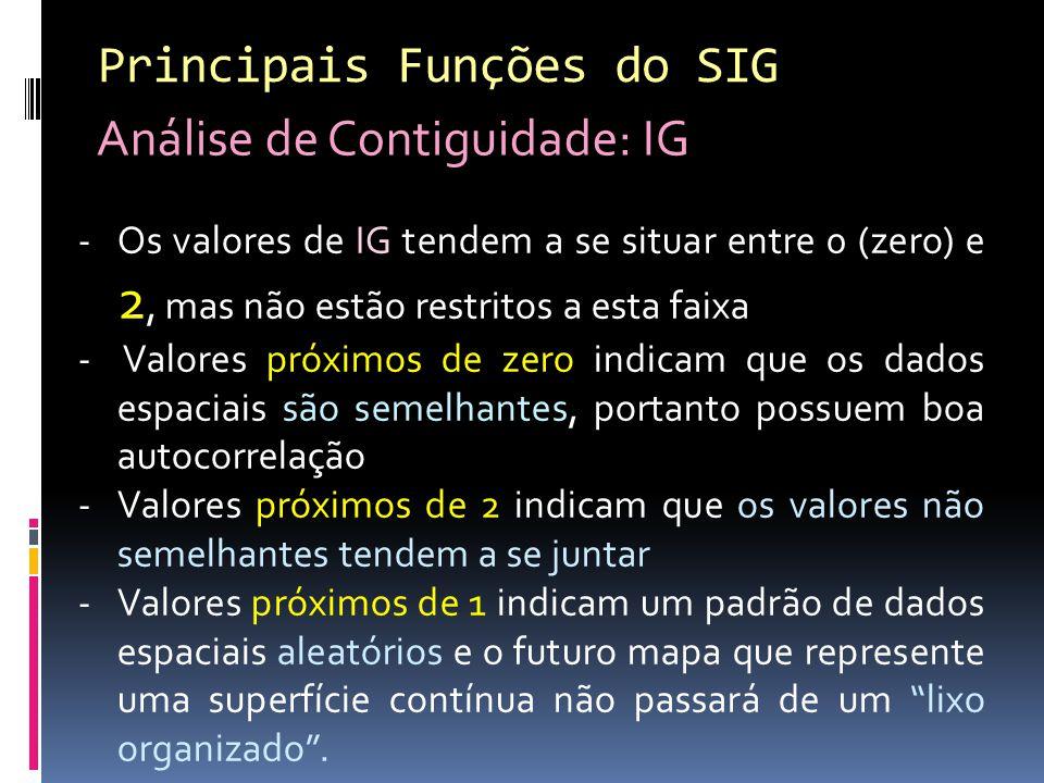 Análise de Contiguidade: IG Principais Funções do SIG -Os valores de IG tendem a se situar entre 0 (zero) e 2, mas não estão restritos a esta faixa - Valores próximos de zero indicam que os dados espaciais são semelhantes, portanto possuem boa autocorrelação -Valores próximos de 2 indicam que os valores não semelhantes tendem a se juntar -Valores próximos de 1 indicam um padrão de dados espaciais aleatórios e o futuro mapa que represente uma superfície contínua não passará de um lixo organizado.