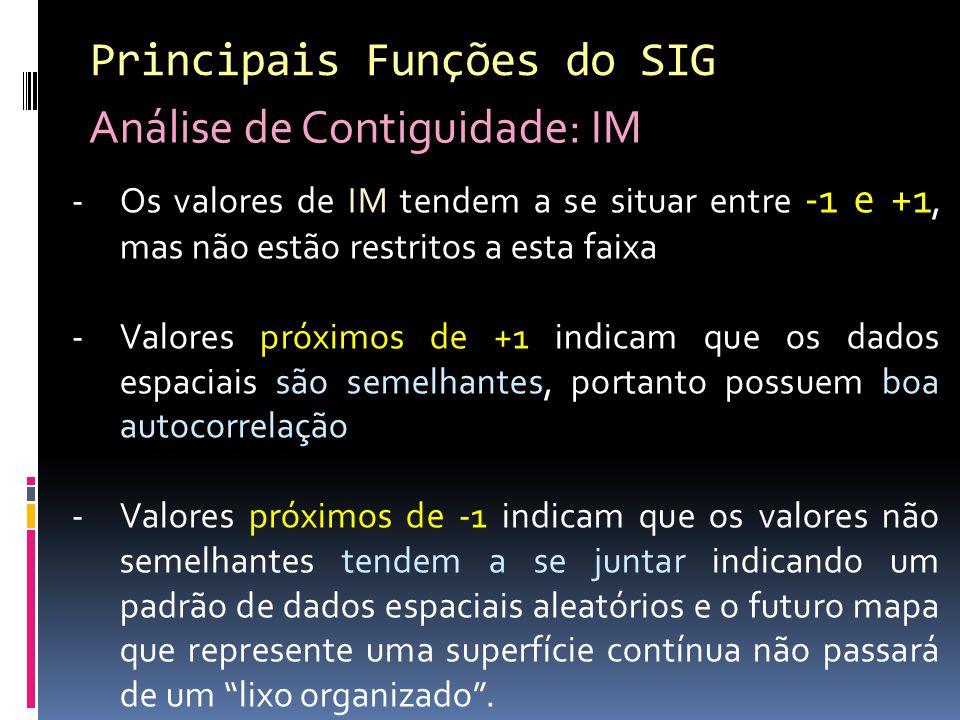 Análise de Contiguidade: IM Principais Funções do SIG -Os valores de IM tendem a se situar entre -1 e +1, mas não estão restritos a esta faixa -Valore