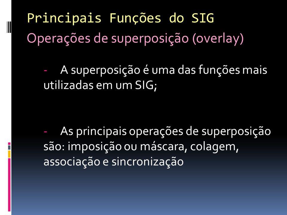 -A superposição é uma das funções mais utilizadas em um SIG; -As principais operações de superposição são: imposição ou máscara, colagem, associação e sincronização Principais Funções do SIG Operações de superposição (overlay)