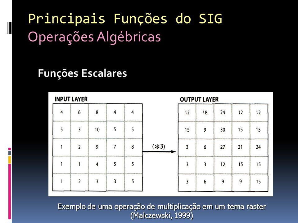 Funções Escalares Exemplo de uma operação de multiplicação em um tema raster (Malczewski, 1999) Principais Funções do SIG Operações Algébricas