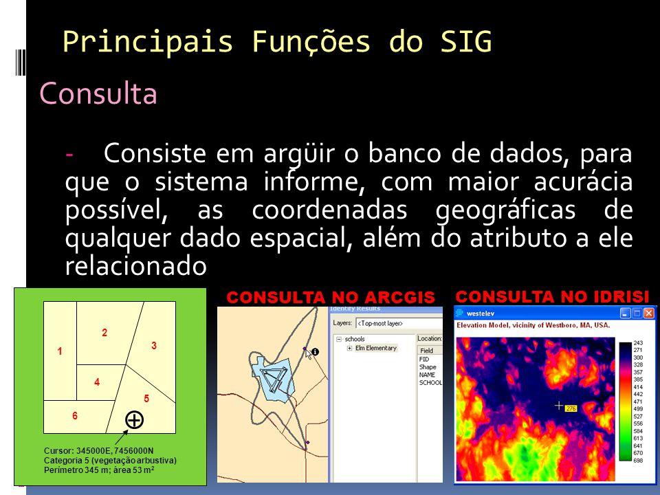 Consulta -Consiste em argüir o banco de dados, para que o sistema informe, com maior acurácia possível, as coordenadas geográficas de qualquer dado espacial, além do atributo a ele relacionado Principais Funções do SIG CONSULTA NO IDRISI CONSULTA NO ARCGIS 1 2 3 5 6 4 Cursor: 345000E, 7456000N Categoria 5 (vegetação arbustiva) Perímetro 345 m; área 53 m 2