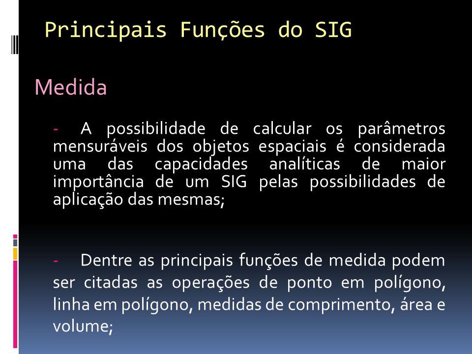 Medida -A possibilidade de calcular os parâmetros mensuráveis dos objetos espaciais é considerada uma das capacidades analíticas de maior importância de um SIG pelas possibilidades de aplicação das mesmas; -Dentre as principais funções de medida podem ser citadas as operações de ponto em polígono, linha em polígono, medidas de comprimento, área e volume; Principais Funções do SIG