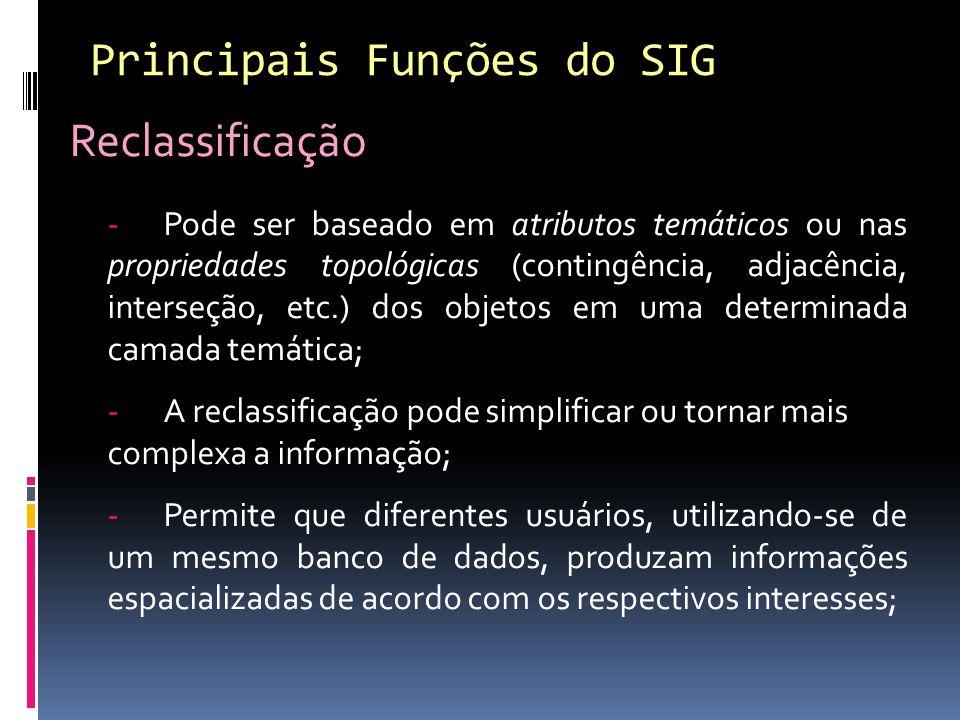 Reclassificação -Pode ser baseado em atributos temáticos ou nas propriedades topológicas (contingência, adjacência, interseção, etc.) dos objetos em uma determinada camada temática; -A reclassificação pode simplificar ou tornar mais complexa a informação; -Permite que diferentes usuários, utilizando-se de um mesmo banco de dados, produzam informações espacializadas de acordo com os respectivos interesses; Principais Funções do SIG