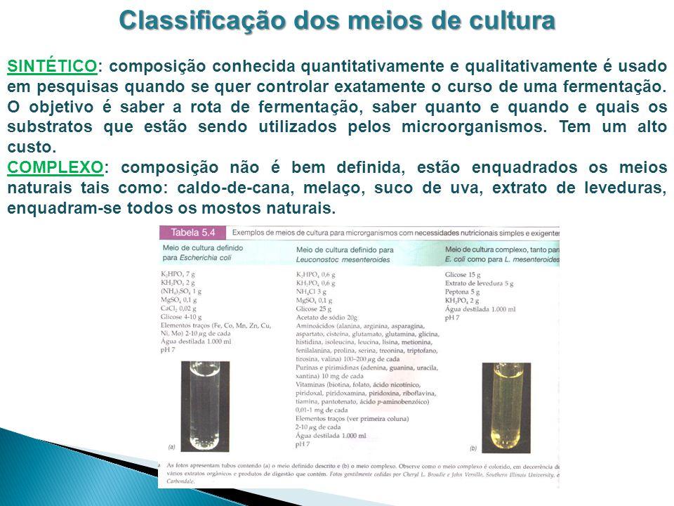 Classificação dos meios de cultura SINTÉTICO: composição conhecida quantitativamente e qualitativamente é usado em pesquisas quando se quer controlar