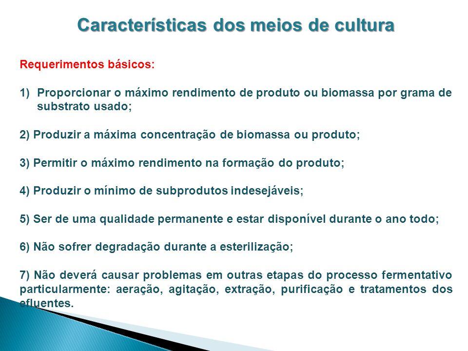 Características dos meios de cultura Requerimentos básicos: 1)Proporcionar o máximo rendimento de produto ou biomassa por grama de substrato usado; 2)
