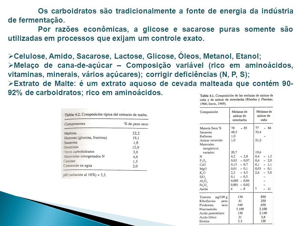 Os carboidratos são tradicionalmente a fonte de energia da indústria de fermentação. Por razões econômicas, a glicose e sacarose puras somente são uti
