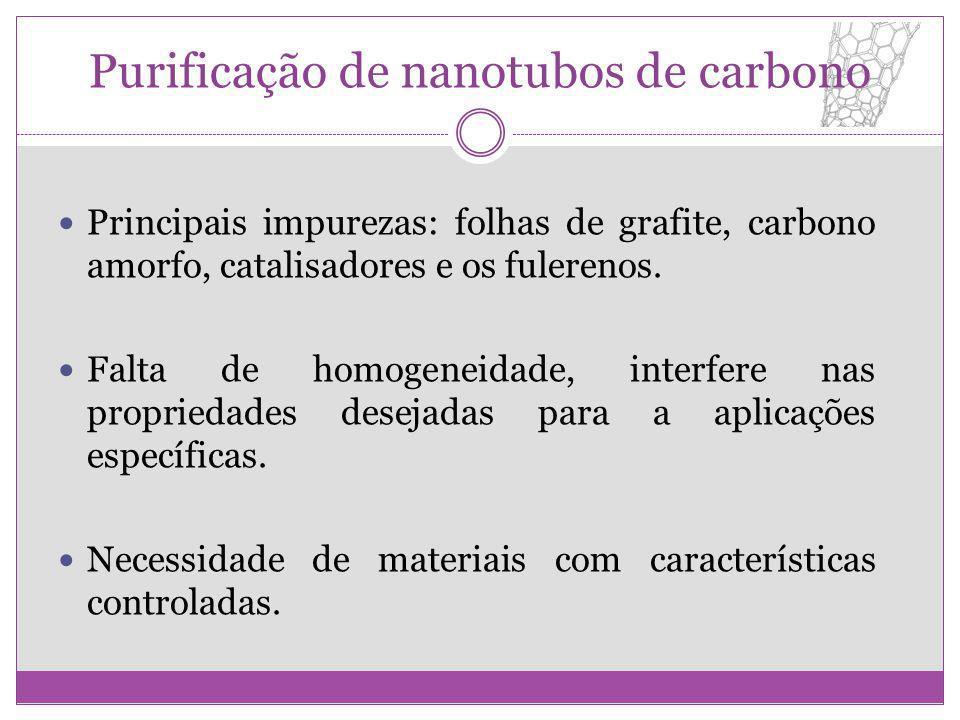 Purificação de nanotubos de carbono Principais impurezas: folhas de grafite, carbono amorfo, catalisadores e os fulerenos. Falta de homogeneidade, int