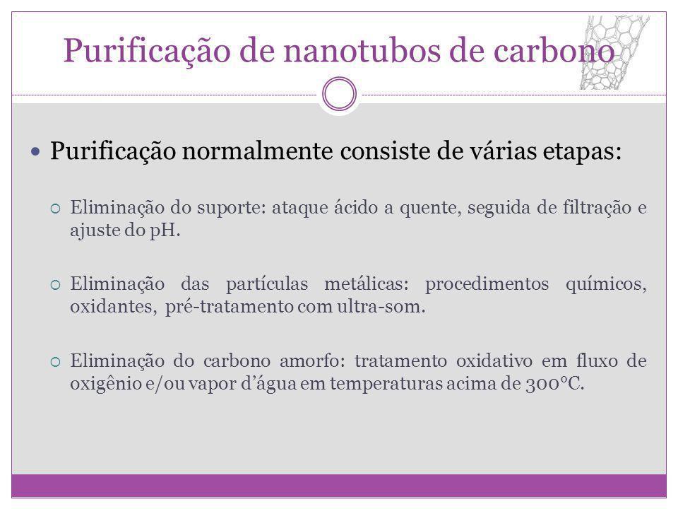 Purificação de nanotubos de carbono Purificação normalmente consiste de várias etapas: Eliminação do suporte: ataque ácido a quente, seguida de filtra
