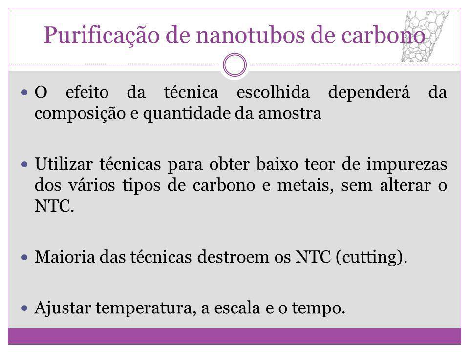 Purificação de nanotubos de carbono O efeito da técnica escolhida dependerá da composição e quantidade da amostra Utilizar técnicas para obter baixo t