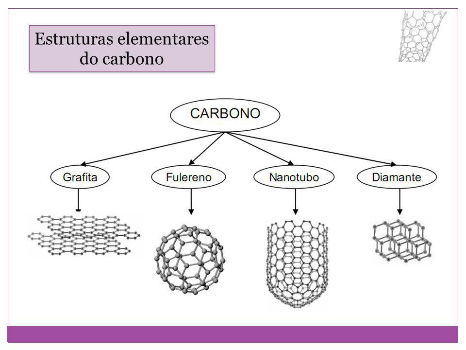 Estruturas elementares do carbono