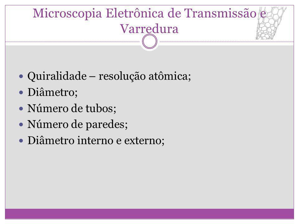 Microscopia Eletrônica de Transmissão e Varredura Quiralidade – resolução atômica; Diâmetro; Número de tubos; Número de paredes; Diâmetro interno e ex