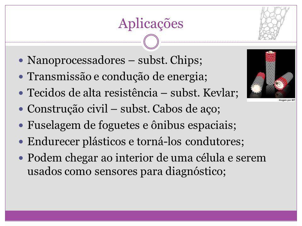 Aplicações Nanoprocessadores – subst. Chips; Transmissão e condução de energia; Tecidos de alta resistência – subst. Kevlar; Construção civil – subst.