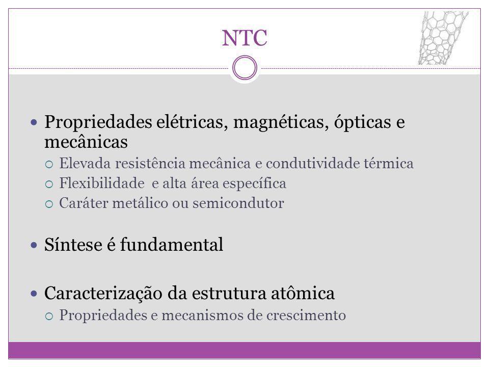 NTC Propriedades elétricas, magnéticas, ópticas e mecânicas Elevada resistência mecânica e condutividade térmica Flexibilidade e alta área específica