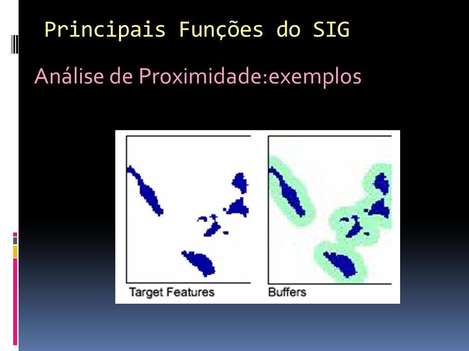 Análise de Proximidade:exemplos Principais Funções do SIG